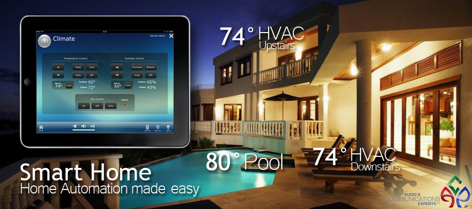 Home Automation is the wave of the future.